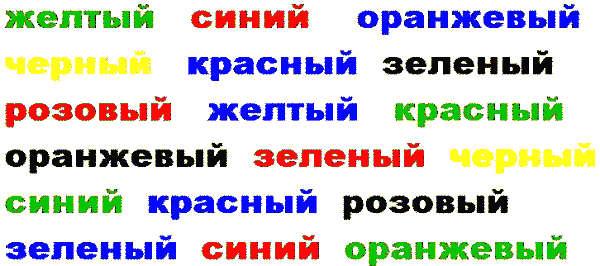 Не читая слова, как можно быстрее назовите их цвета